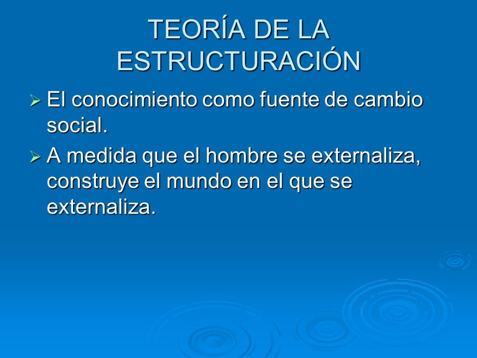 TEORÍA DE LA ESTRUCTURACIÓN