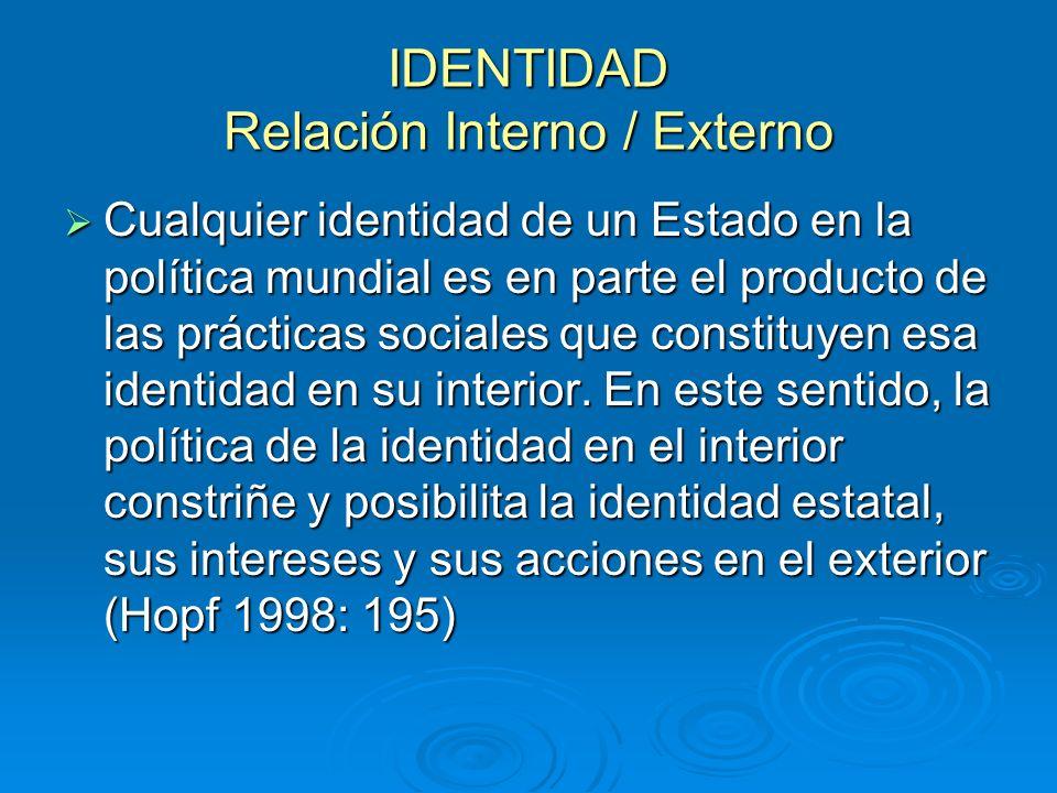 IDENTIDAD Relación Interno / Externo