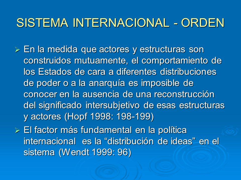 SISTEMA INTERNACIONAL - ORDEN