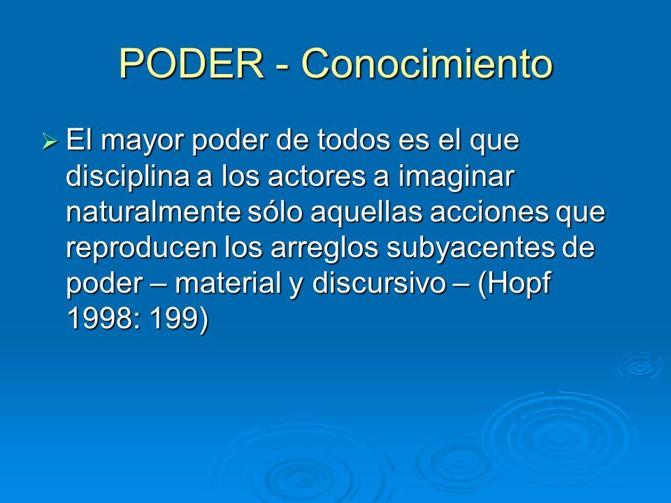 PODER - Conocimiento