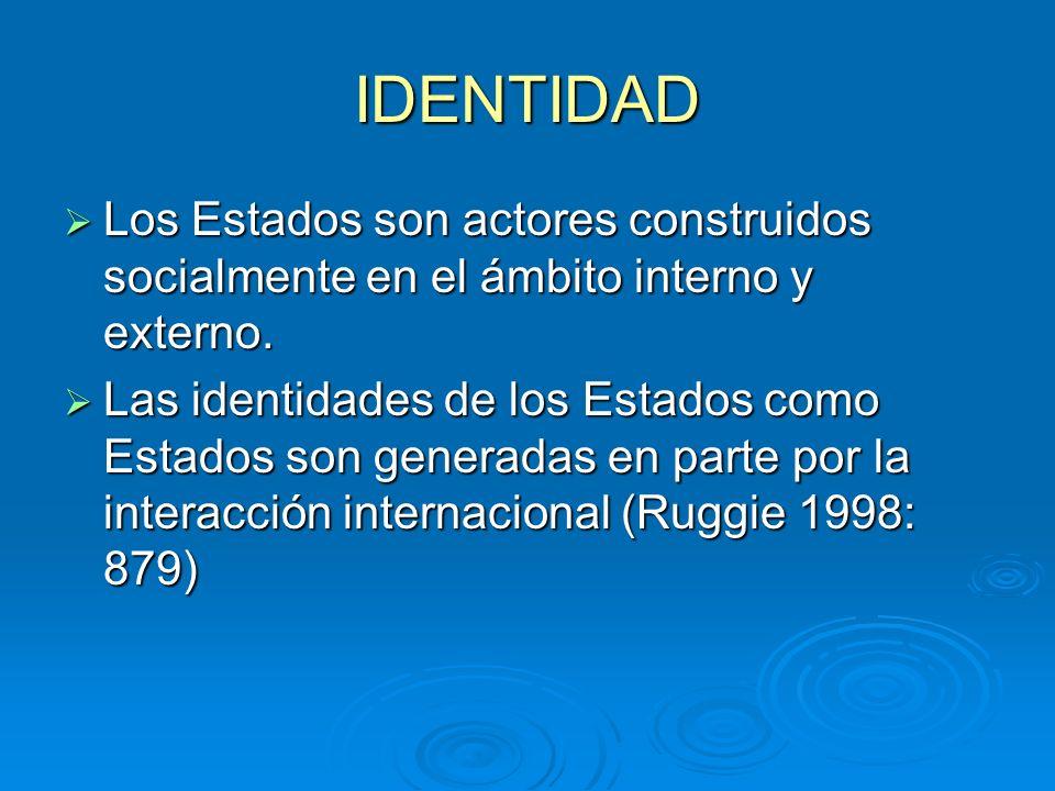 IDENTIDADLos Estados son actores construidos socialmente en el ámbito interno y externo.