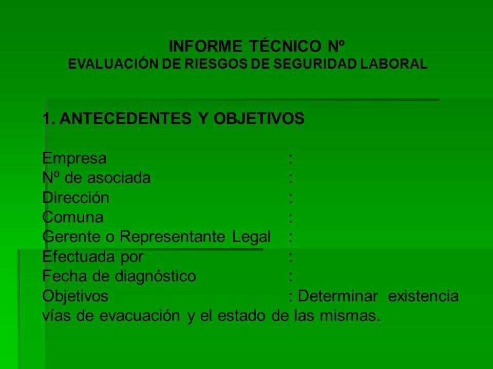 1. ANTECEDENTES Y OBJETIVOS Empresa : Nº de asociada : Dirección :