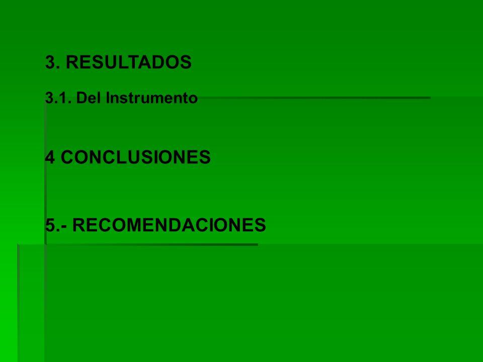 3. RESULTADOS 3.1. Del Instrumento 4 CONCLUSIONES 5.- RECOMENDACIONES