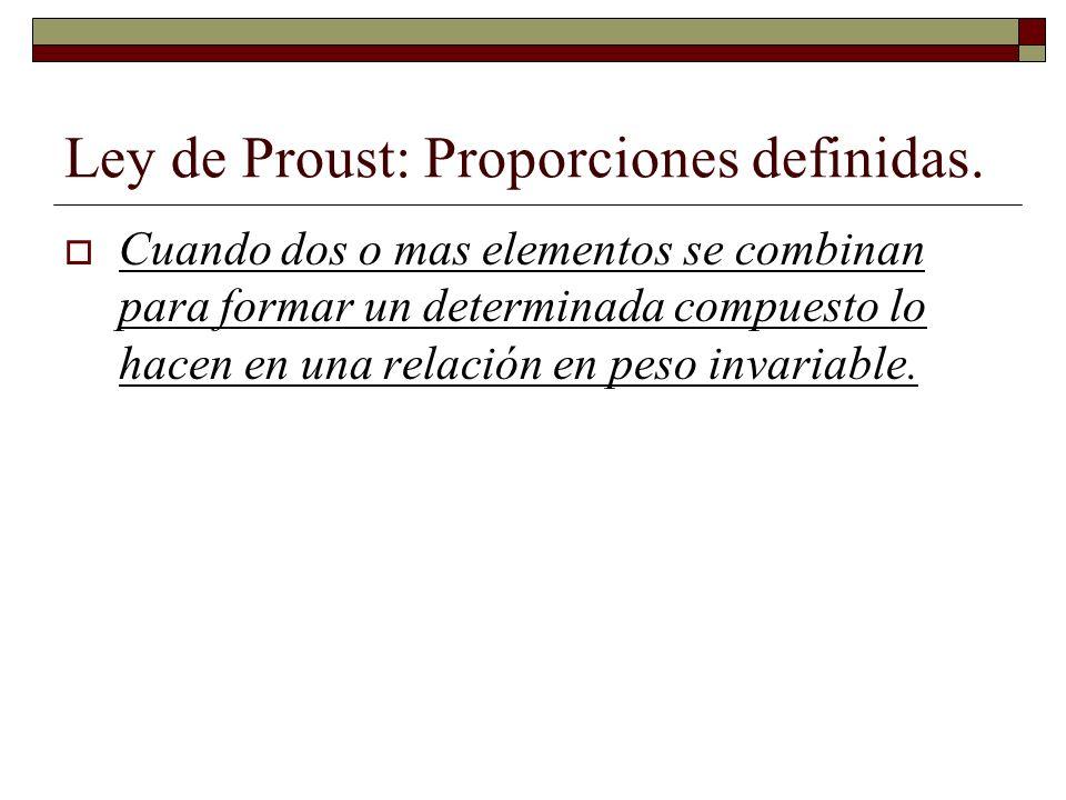 Ley de Proust: Proporciones definidas.