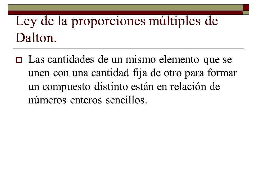 Ley de la proporciones múltiples de Dalton.