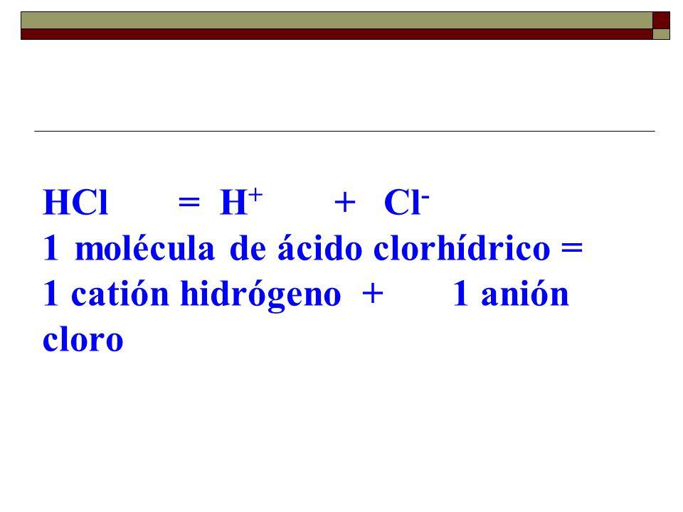 HCl = H+ + Cl- 1 molécula de ácido clorhídrico = 1 catión hidrógeno + 1 anión cloro