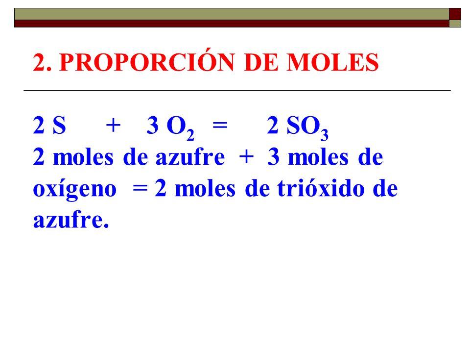 2. PROPORCIÓN DE MOLES 2 S + 3 O2 = 2 SO3 2 moles de azufre +