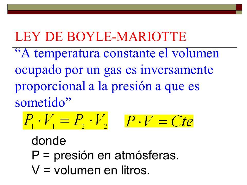 LEY DE BOYLE-MARIOTTE A temperatura constante el volumen ocupado por un gas es inversamente proporcional a la presión a que es sometido