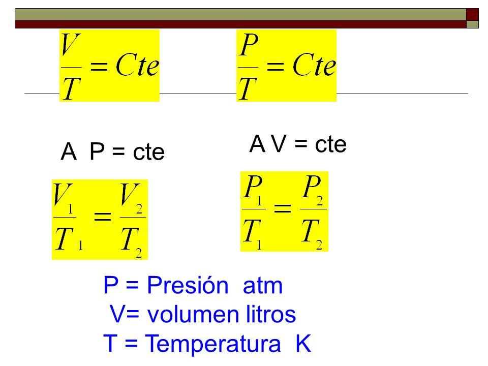 A V = cte A P = cte P = Presión atm V= volumen litros T = Temperatura K