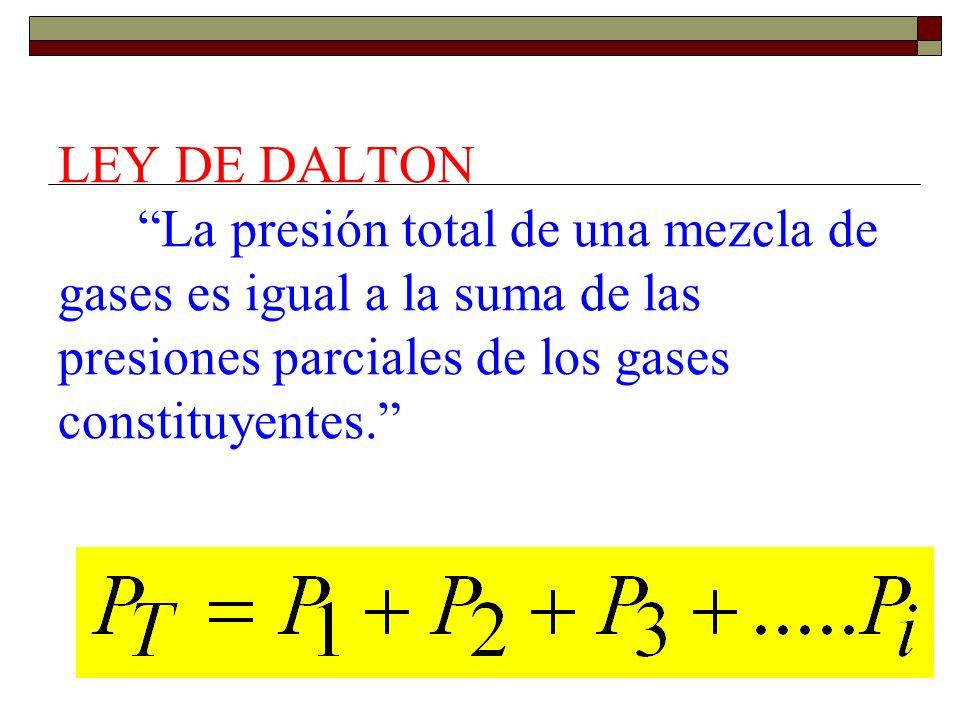 LEY DE DALTON La presión total de una mezcla de gases es igual a la suma de las presiones parciales de los gases constituyentes.