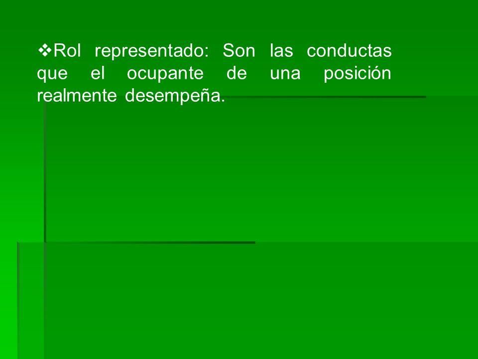 Rol representado: Son las conductas que el ocupante de una posición realmente desempeña.