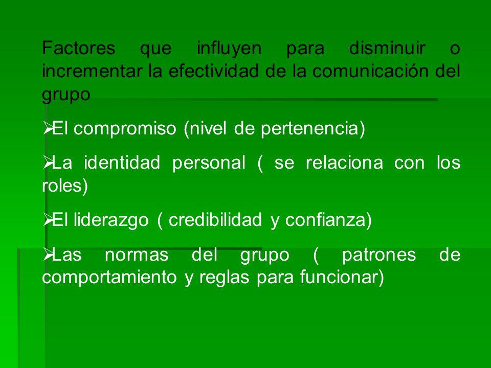 Factores que influyen para disminuir o incrementar la efectividad de la comunicación del grupo