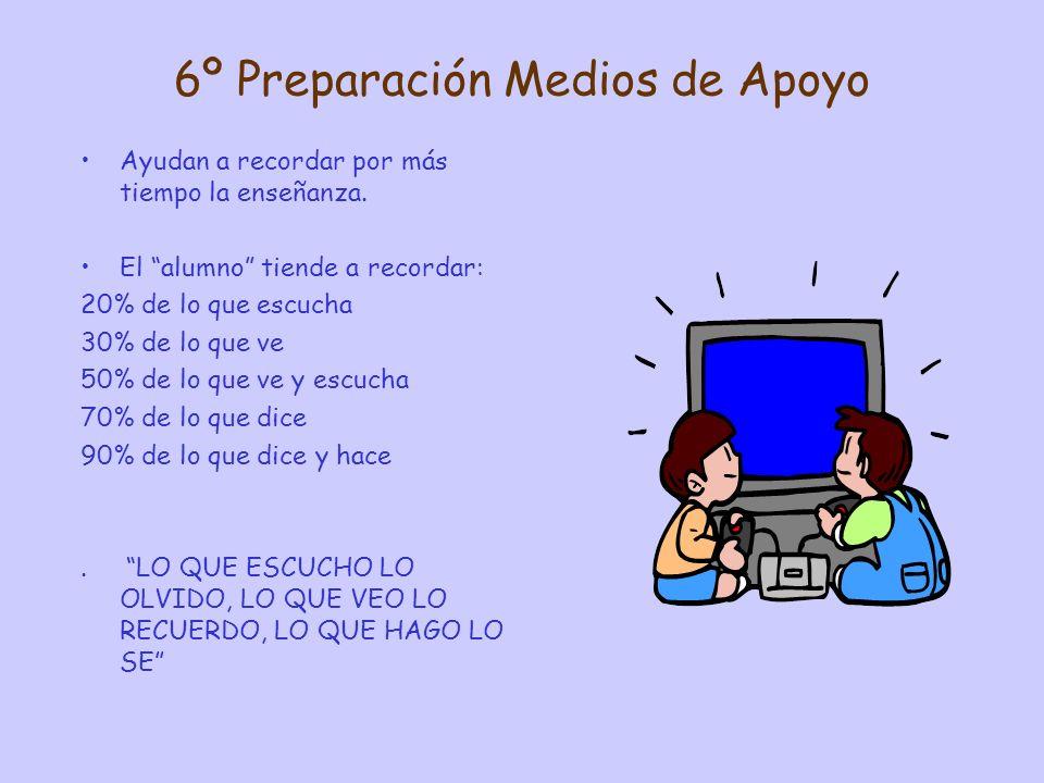 6º Preparación Medios de Apoyo