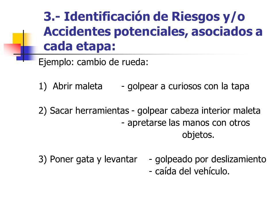 3.- Identificación de Riesgos y/o Accidentes potenciales, asociados a cada etapa: