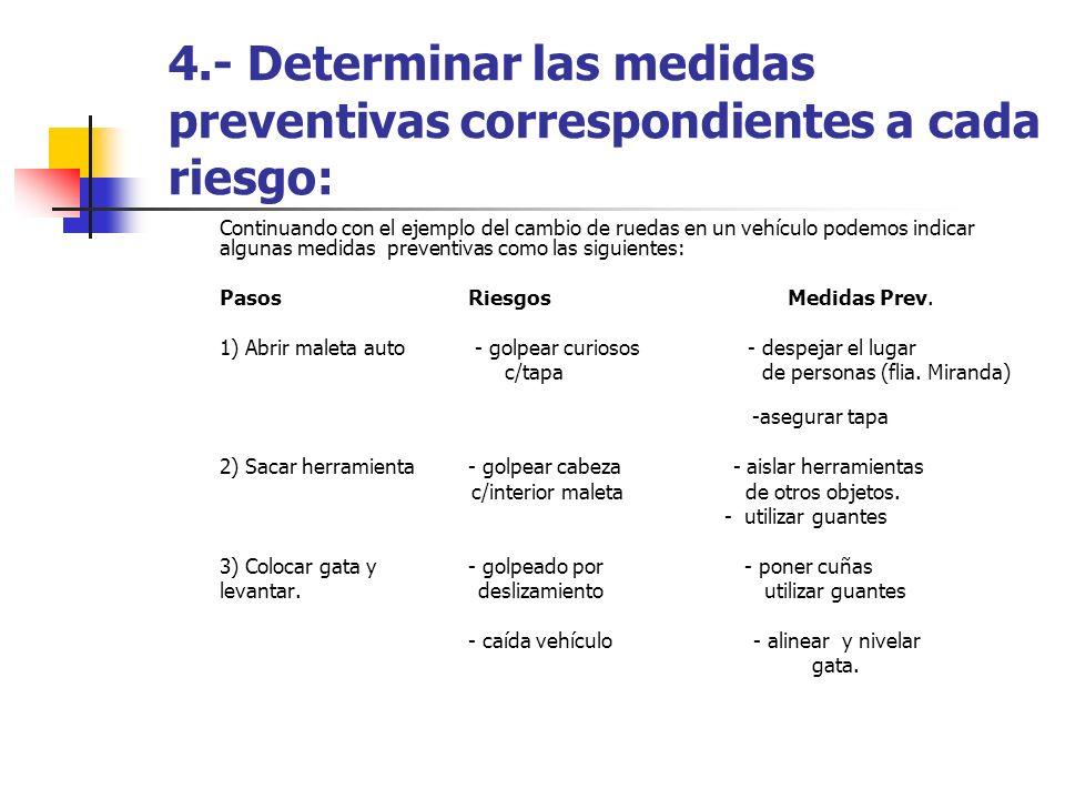 4.- Determinar las medidas preventivas correspondientes a cada riesgo: