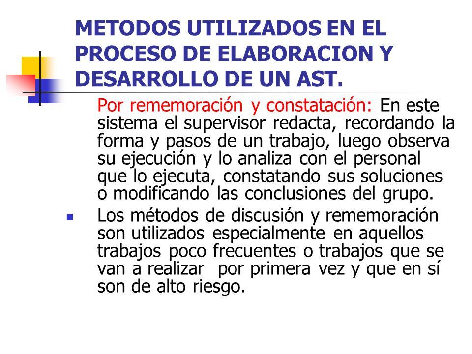METODOS UTILIZADOS EN EL PROCESO DE ELABORACION Y DESARROLLO DE UN AST.