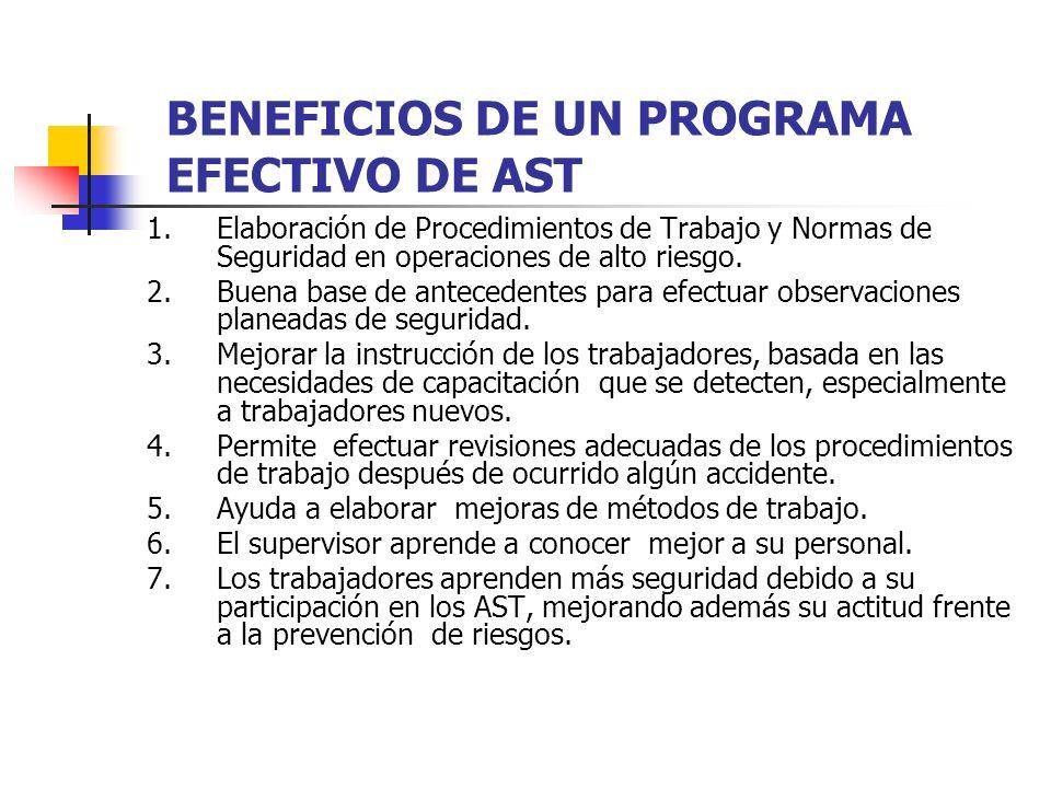 BENEFICIOS DE UN PROGRAMA EFECTIVO DE AST