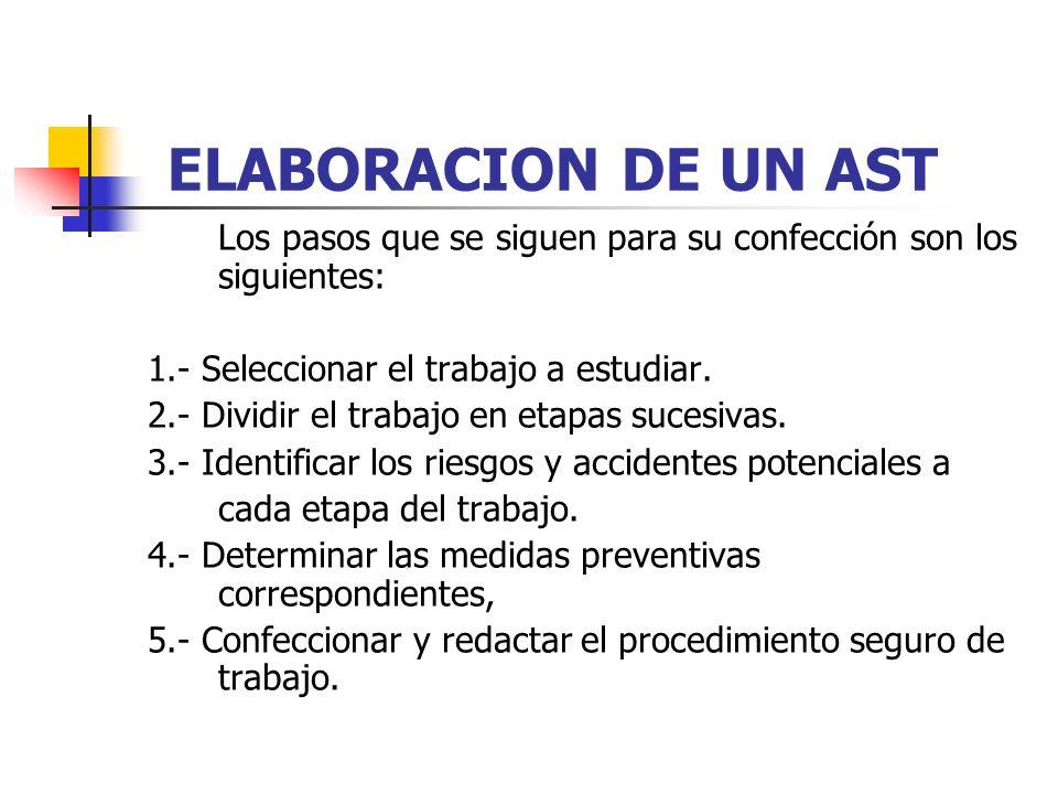 ELABORACION DE UN AST Los pasos que se siguen para su confección son los siguientes: 1.- Seleccionar el trabajo a estudiar.