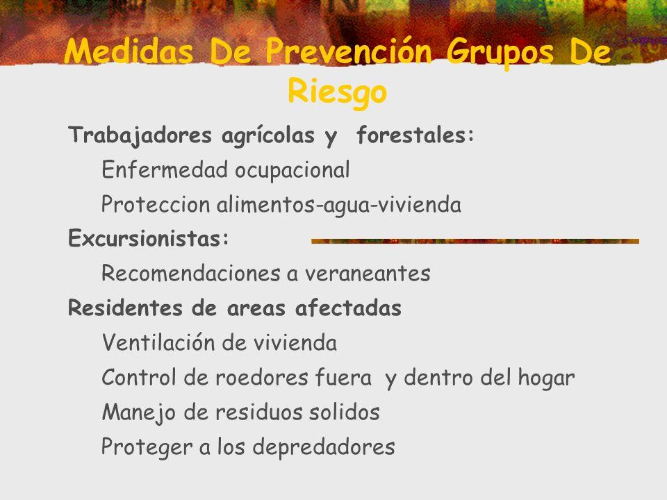 Medidas De Prevención Grupos De Riesgo