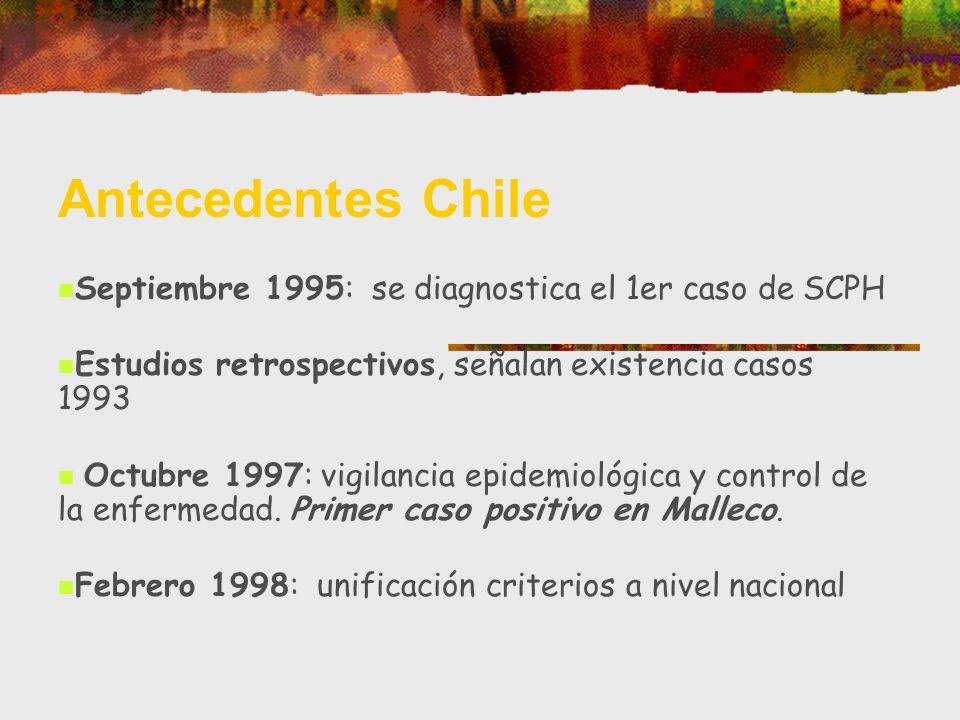 Antecedentes Chile Septiembre 1995: se diagnostica el 1er caso de SCPH