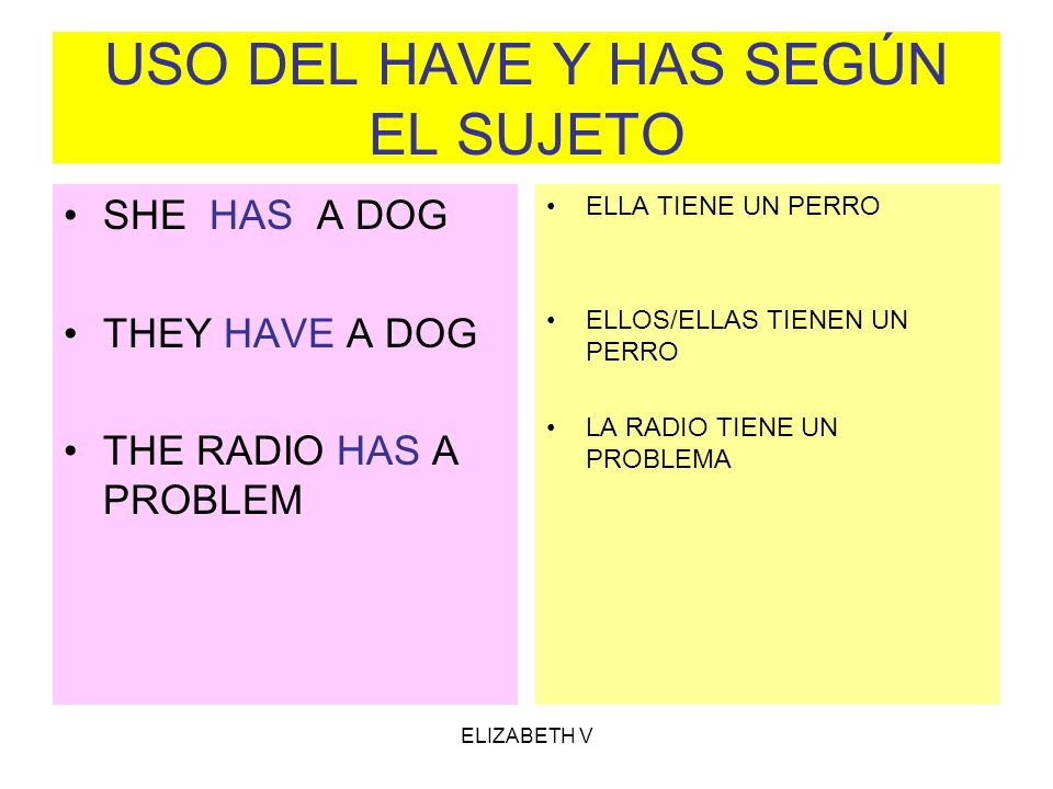 USO DEL HAVE Y HAS SEGÚN EL SUJETO