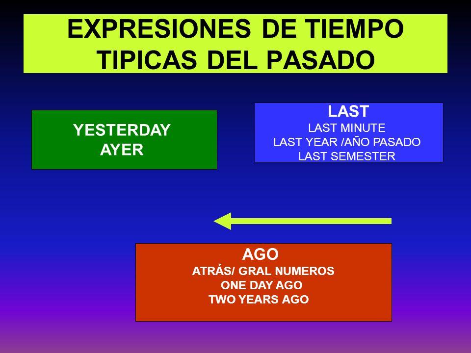 EXPRESIONES DE TIEMPO TIPICAS DEL PASADO