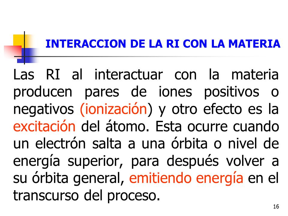 INTERACCION DE LA RI CON LA MATERIA