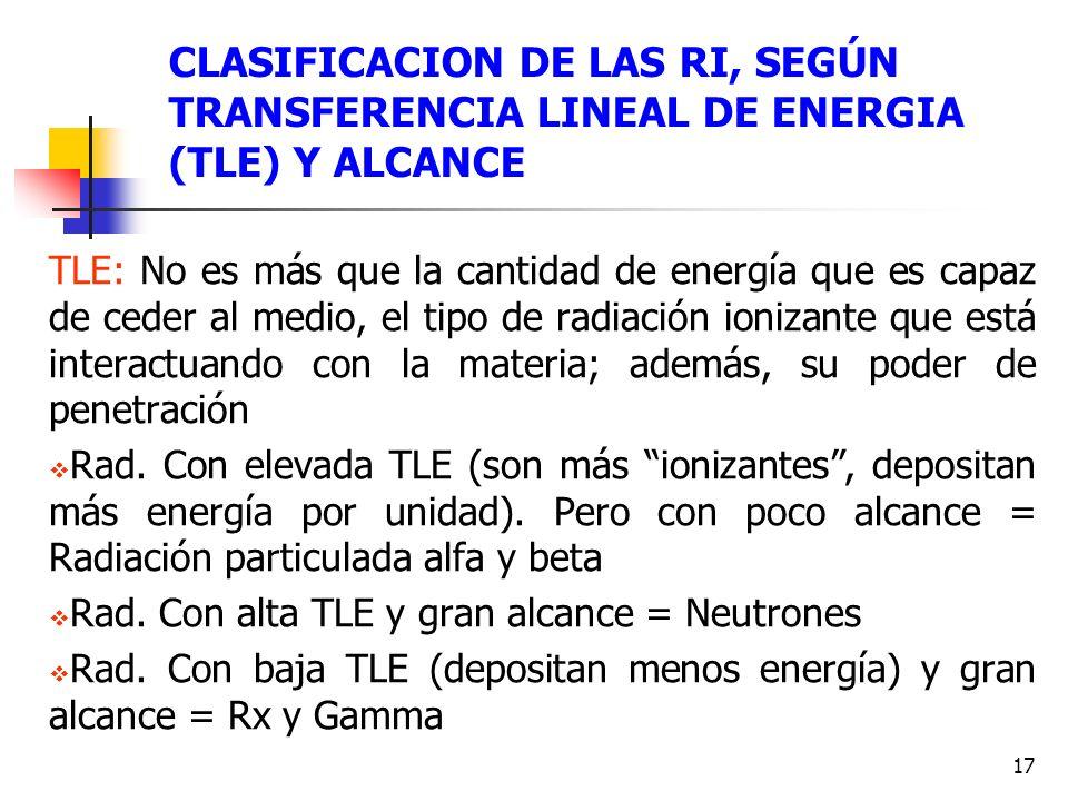 CLASIFICACION DE LAS RI, SEGÚN TRANSFERENCIA LINEAL DE ENERGIA (TLE) Y ALCANCE