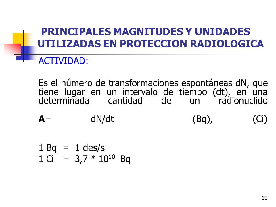 PRINCIPALES MAGNITUDES Y UNIDADES UTILIZADAS EN PROTECCION RADIOLOGICA