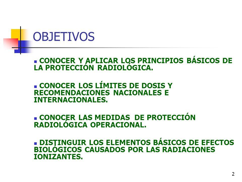 OBJETIVOS CONOCER Y APLICAR LOS PRINCIPIOS BÁSICOS DE LA PROTECCIÓN RADIOLÓGICA.