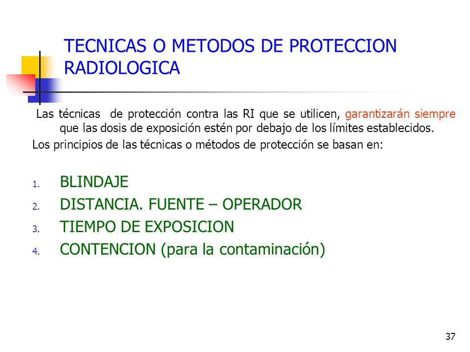 TECNICAS O METODOS DE PROTECCION RADIOLOGICA