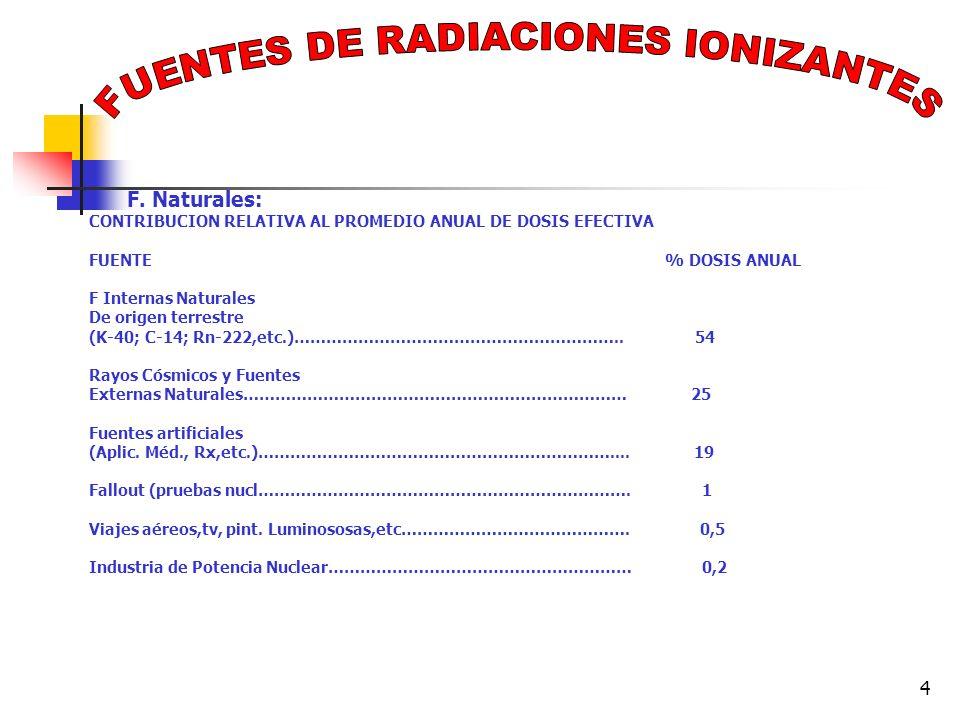 FUENTES DE RADIACIONES IONIZANTES
