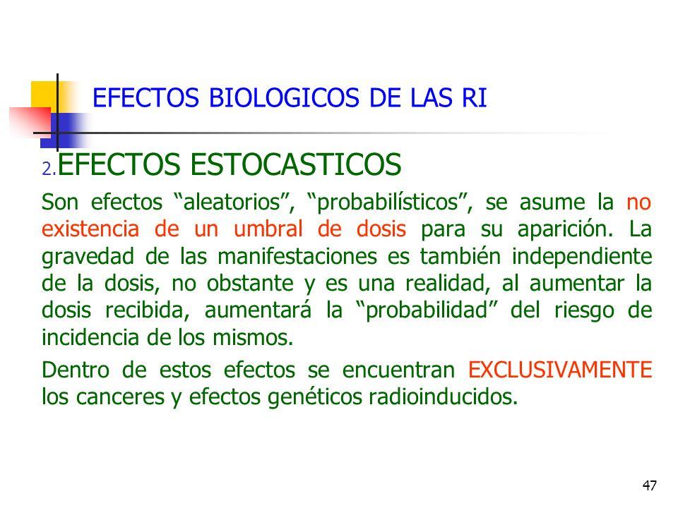 EFECTOS BIOLOGICOS DE LAS RI