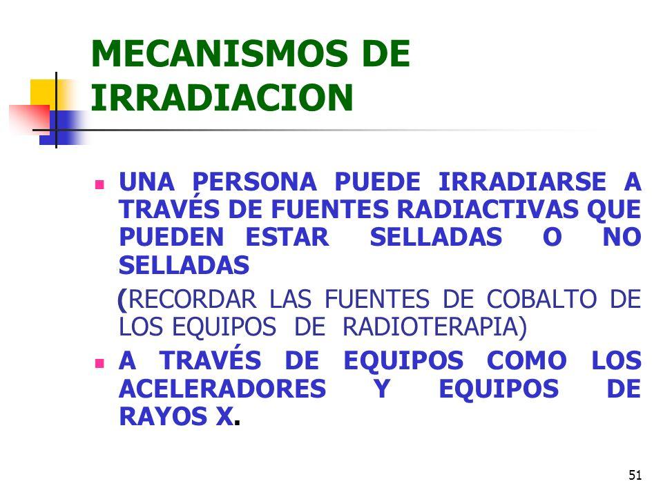 MECANISMOS DE IRRADIACION