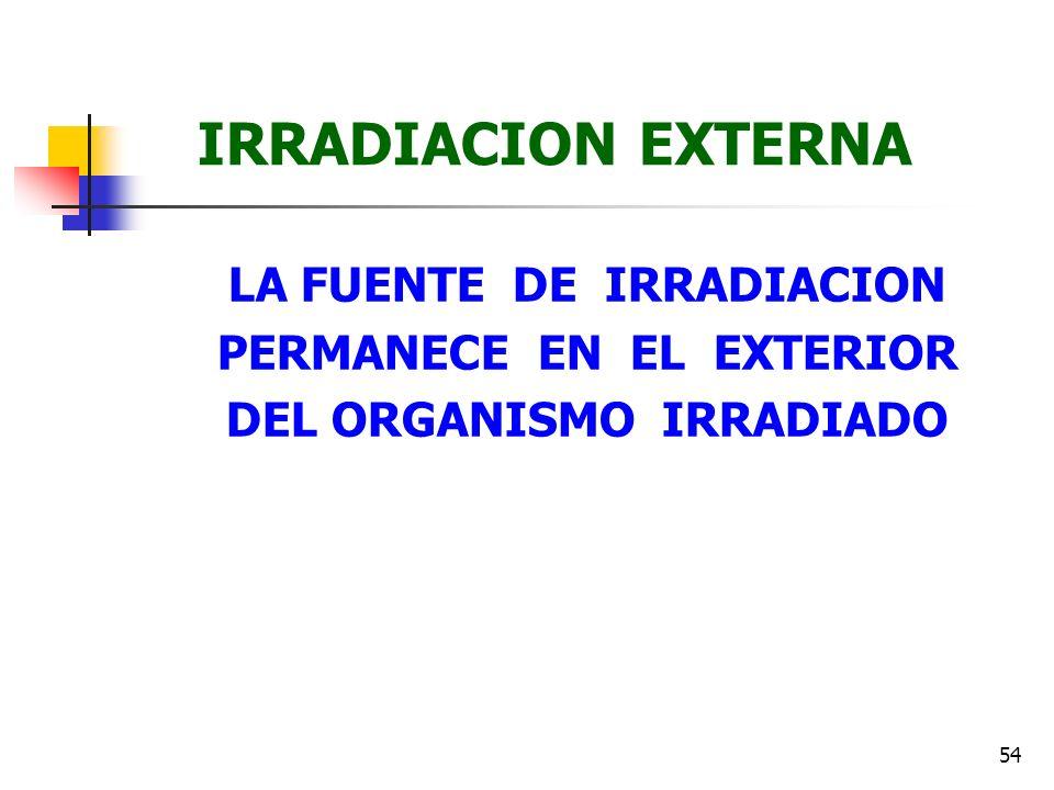 IRRADIACION EXTERNA LA FUENTE DE IRRADIACION PERMANECE EN EL EXTERIOR
