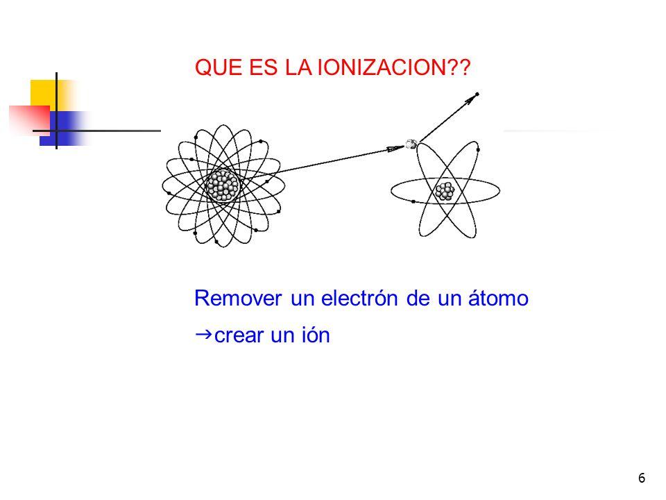 QUE ES LA IONIZACION Remover un electrón de un átomo crear un ión