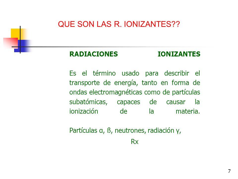 QUE SON LAS R. IONIZANTES