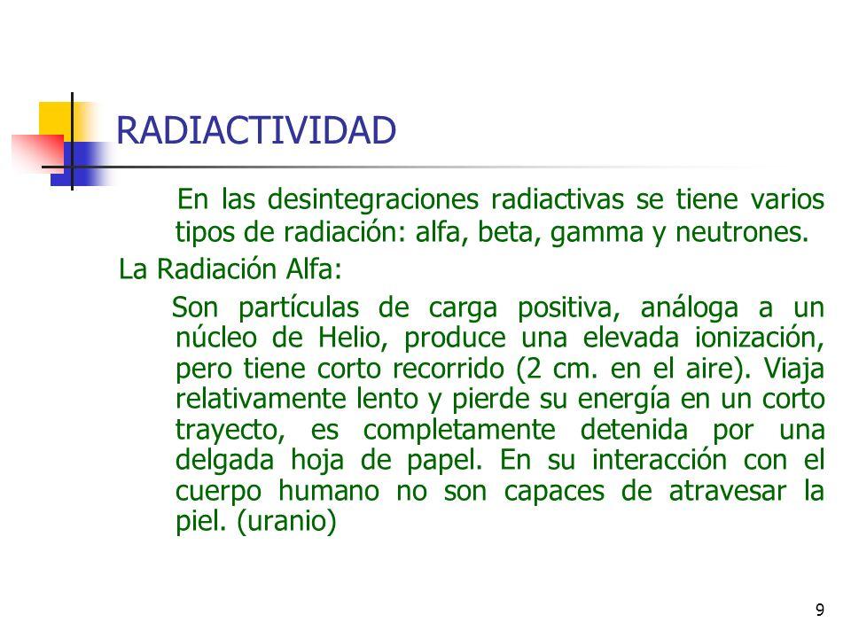 RADIACTIVIDAD En las desintegraciones radiactivas se tiene varios tipos de radiación: alfa, beta, gamma y neutrones.