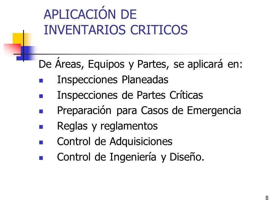APLICACIÓN DE INVENTARIOS CRITICOS