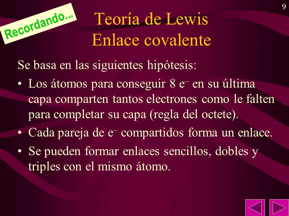 Teoría de Lewis Enlace covalente