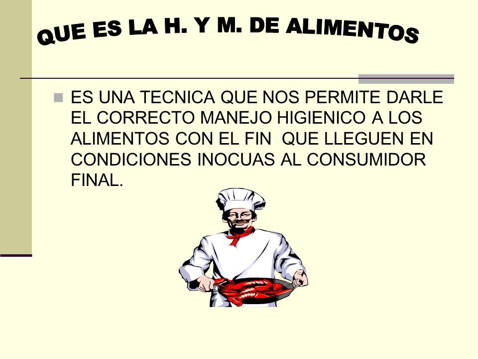 QUE ES LA H. Y M. DE ALIMENTOS