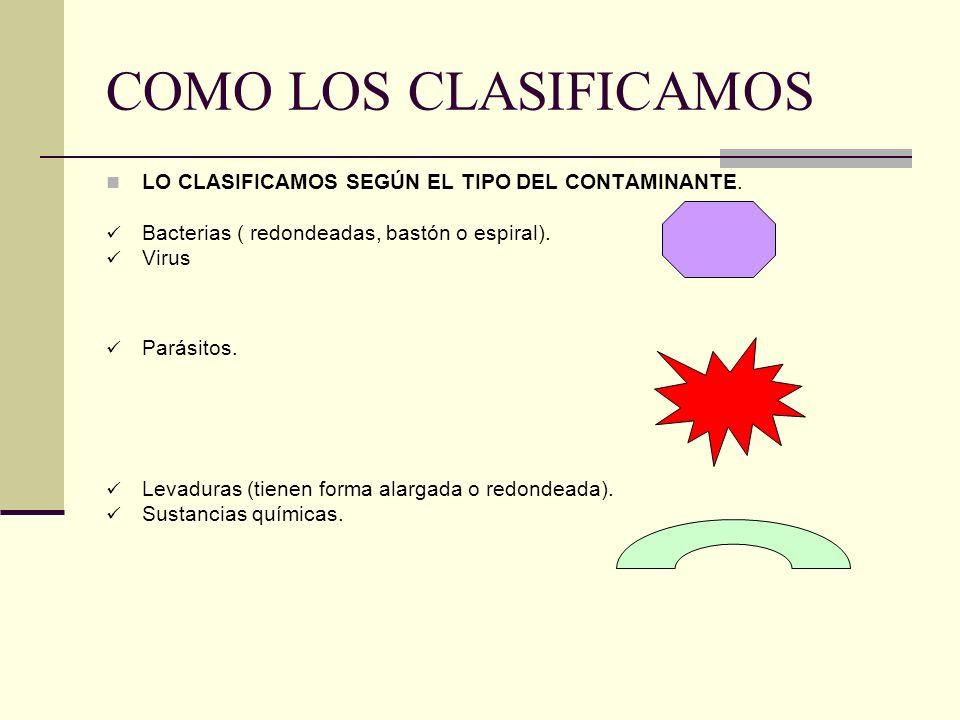 COMO LOS CLASIFICAMOS LO CLASIFICAMOS SEGÚN EL TIPO DEL CONTAMINANTE.