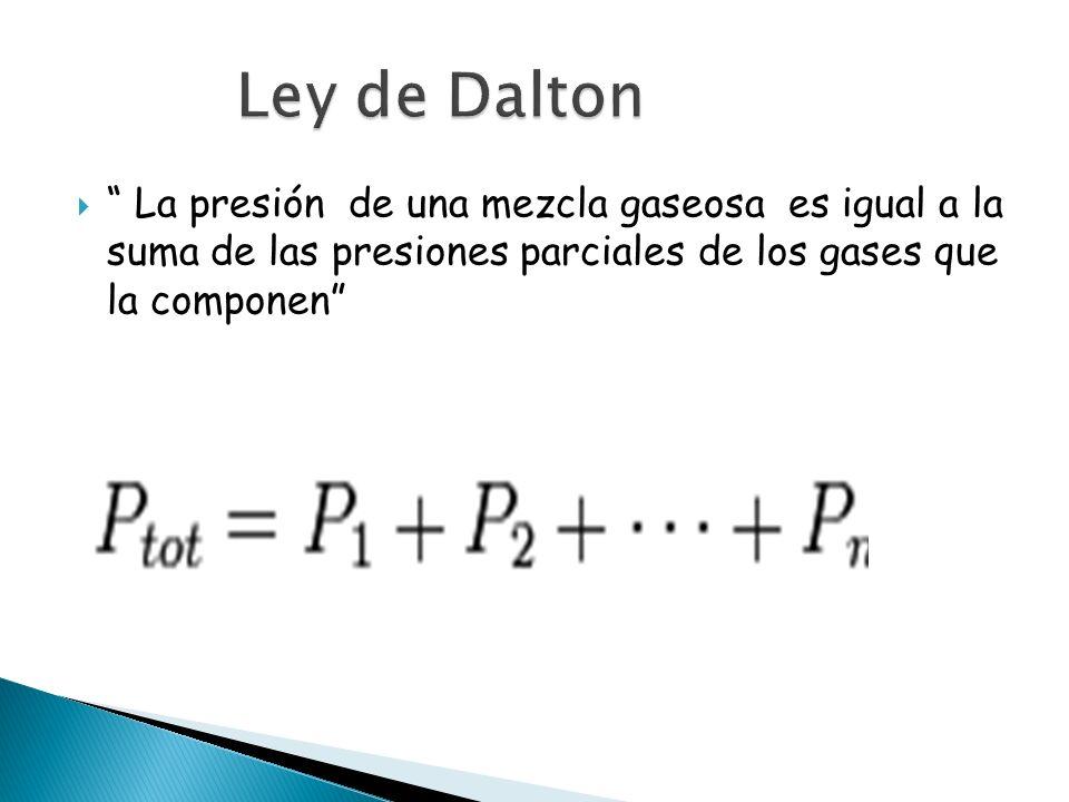 Ley de Dalton La presión de una mezcla gaseosa es igual a la suma de las presiones parciales de los gases que la componen