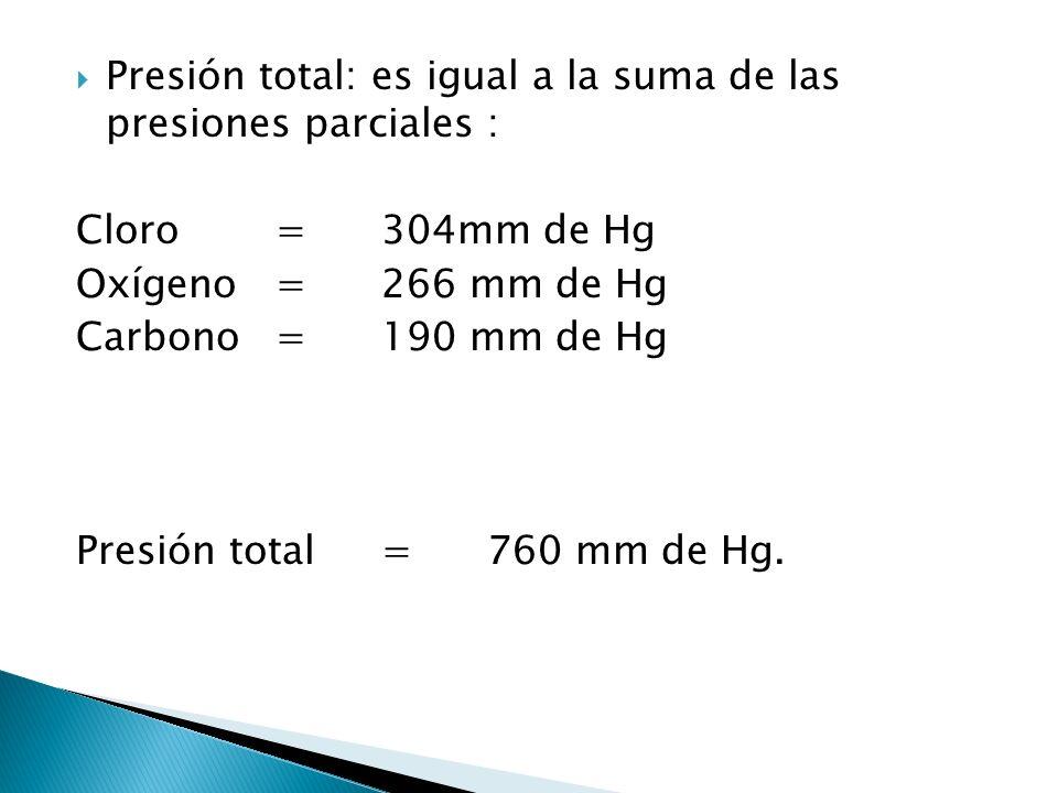 Presión total: es igual a la suma de las presiones parciales :