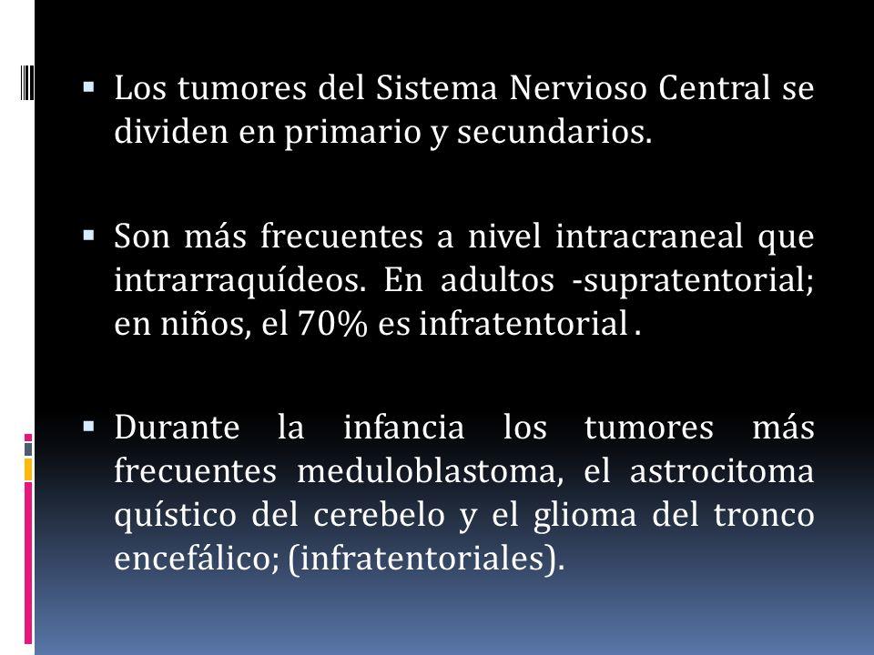 Los tumores del Sistema Nervioso Central se dividen en primario y secundarios.