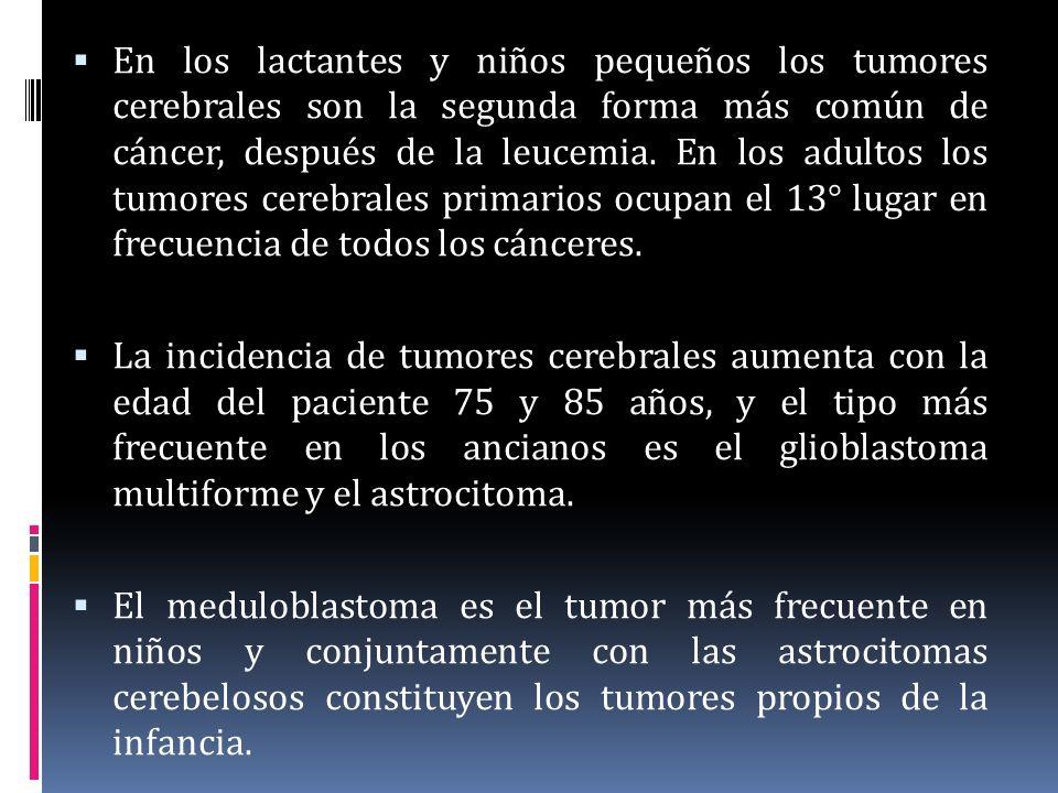 En los lactantes y niños pequeños los tumores cerebrales son la segunda forma más común de cáncer, después de la leucemia. En los adultos los tumores cerebrales primarios ocupan el 13° lugar en frecuencia de todos los cánceres.