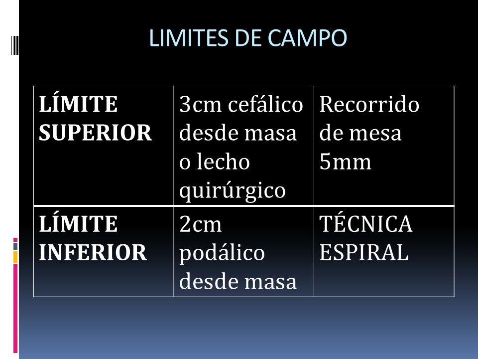 LIMITES DE CAMPO LÍMITE SUPERIOR