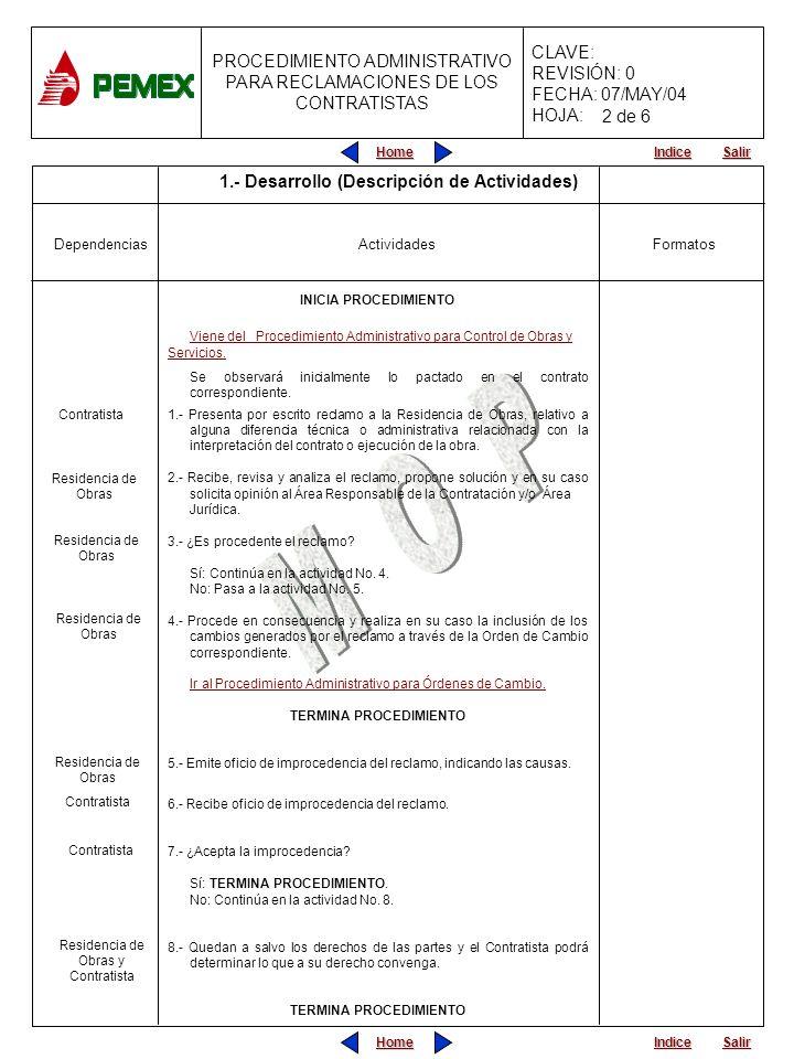 1.- Desarrollo (Descripción de Actividades) TERMINA PROCEDIMIENTO