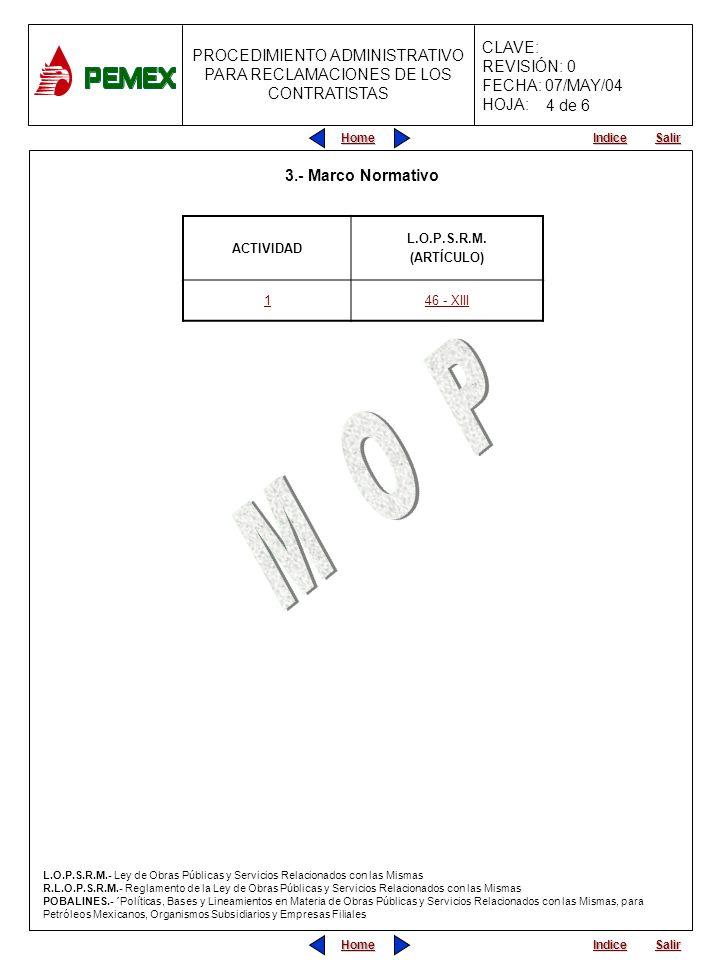 4 de 6 3.- Marco Normativo ACTIVIDAD L.O.P.S.R.M. (ARTÍCULO) 1