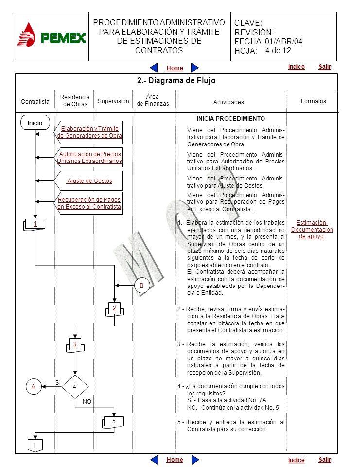 4 de 12 2.- Diagrama de Flujo Residencia de Obras Área de Finanzas